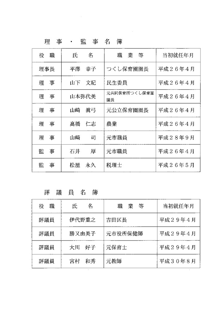 役員名簿のサムネイル