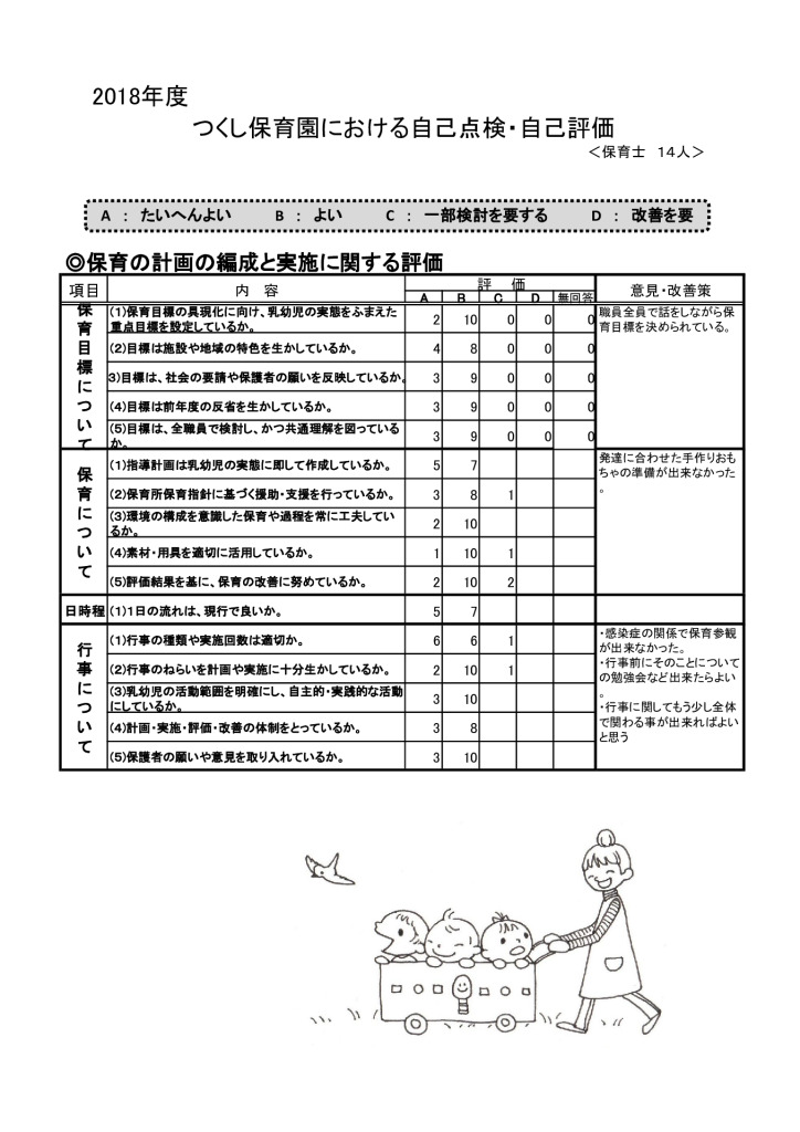 2018 H30自己評価 集計(意見・グラフ)のサムネイル